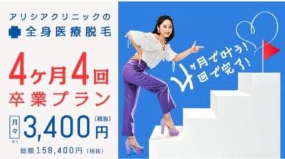 アリシアクリニック全身脱毛月額3,400円プラン