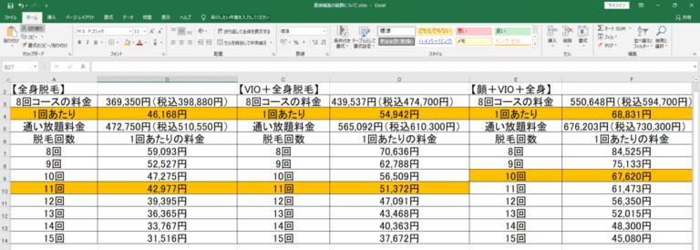 アリシアクリニック8回と脱毛し放題の比較計算表