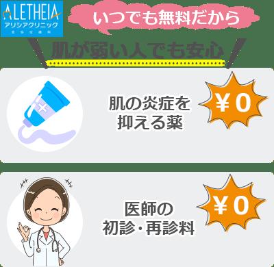 アリシアクリニック肌トラブル時の薬代0円