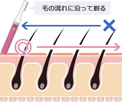 《VIOの剃り方》VIO脱毛前の自己処理方法と必要アイテム