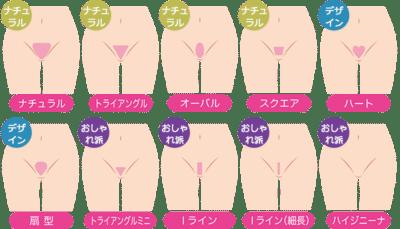 VIOの形デザイン種類