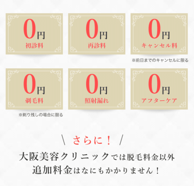大阪美容クリニックの追加料金と保証内容