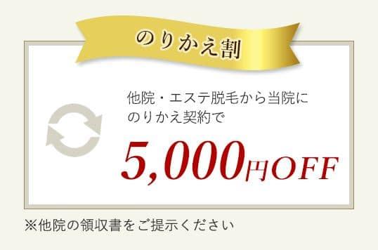 大阪美容クリニックのりかえ割キャンペーン