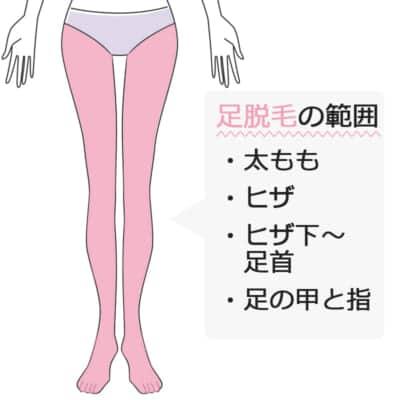 足脱毛の範囲と施術範囲