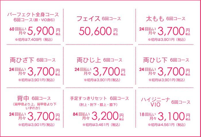湘南美容クリニックの医療ローンの月額料金例