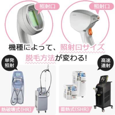 医療レーザー脱毛機の種類と照射速度の違い