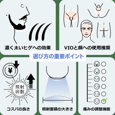 メンズ向け家庭用脱毛器の選び方とは?
