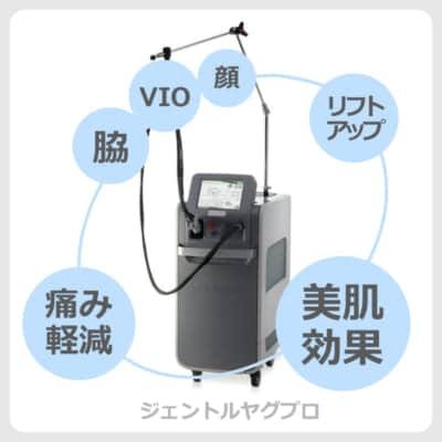《ジェントルヤグプロ》YAG(ヤグ)レーザーを採用している医療レーザー脱毛機