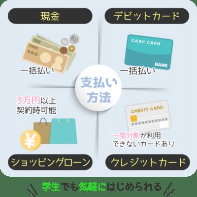 銀座カラーの支払い方法