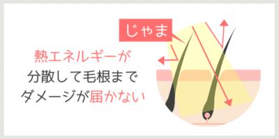 ①脱毛の効果が下がる