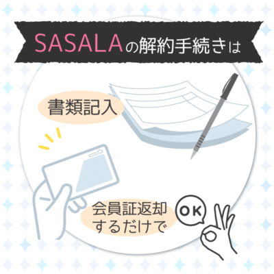 SASALAの解約手続きは書類記入+会員証返却するだけ