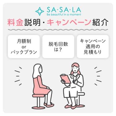 料金説明・キャンペーン紹介