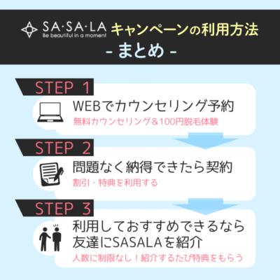 【まとめ】SASALA(ササラ)脱毛キャンペーン割引をお得に利用する方法