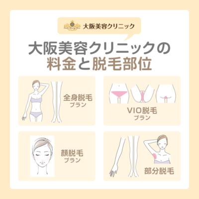 大阪美容クリニックの料金と脱毛部位