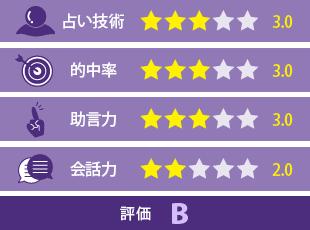 華名栄先生の評価