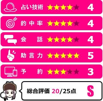 瀧山歩先生の評価
